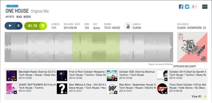 Listen & Buy on Beatport